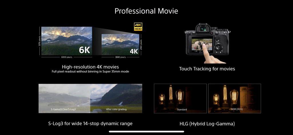 Sony A7R IV (A7RM4) ra mắt: khi quái vật được nâng cấp ảnh 2