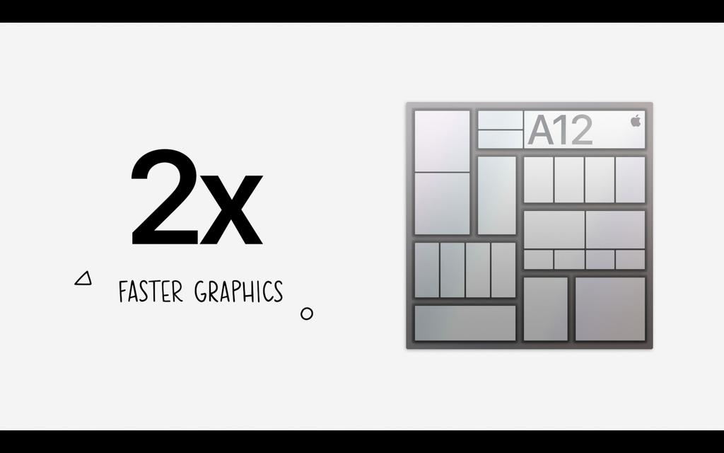 iPad thế hệ 8 ra mắt: thiết kế cũ, A12 Bionic, giá từ 329 USD ảnh 3