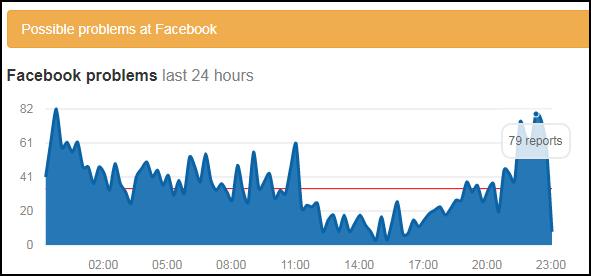 Facebook đột nhiên mất khung đăng status, may sao vẫn còn một cách cứu vãn tình thế - Ảnh 2.