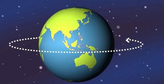 Trái đất quay để bảo tồn động lượng góc của nó.