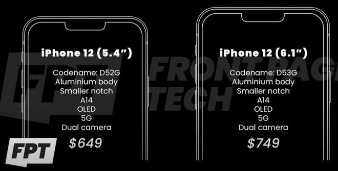 Chưa bao giờ chiến lược của Apple lại giống với nhà Android như lúc này đây - Ảnh 2.