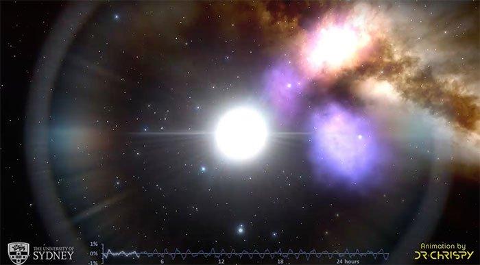 Lần đầu tiên khám phá ra nhịp tim của ngôi sao bí ẩn