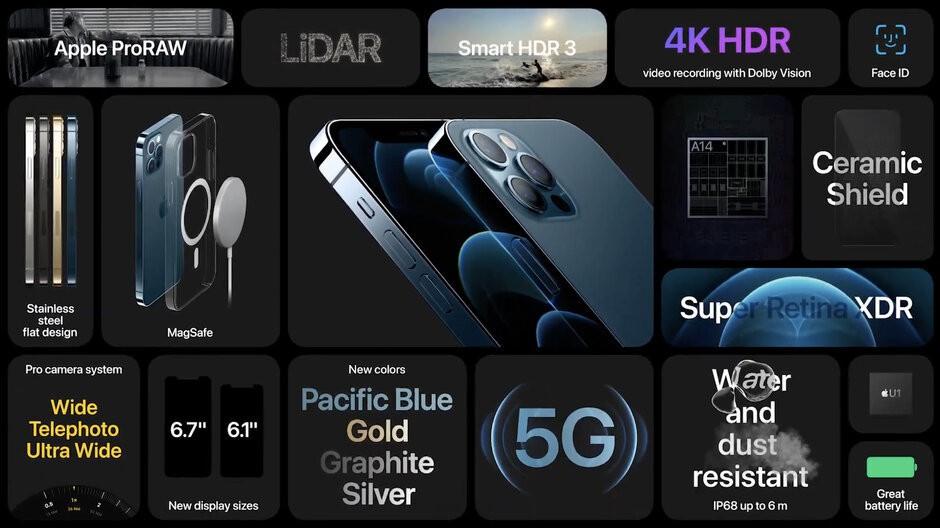 4 phiên bản iPhone 12, biết chọn bản nào? ảnh 1