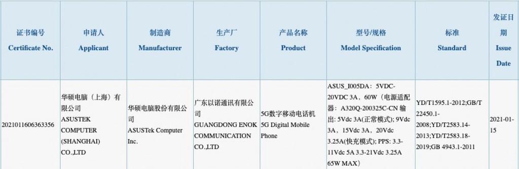 Asus ROG Phone thế hệ mới lộ ảnh thực tế và một vài thông số quan trọng ảnh 3