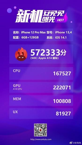 iPhone 12 Pro Max gây thất vọng vì điểm AnTuTu không mạnh như kỳ vọng ảnh 2