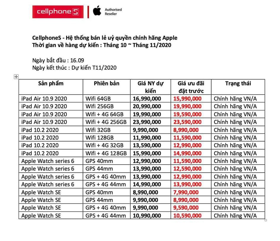 Khui hộp Apple Watch SE, Watch series 6 và iPad 10.2 2020 tại Việt Nam giá từ 8 triệu ảnh 19