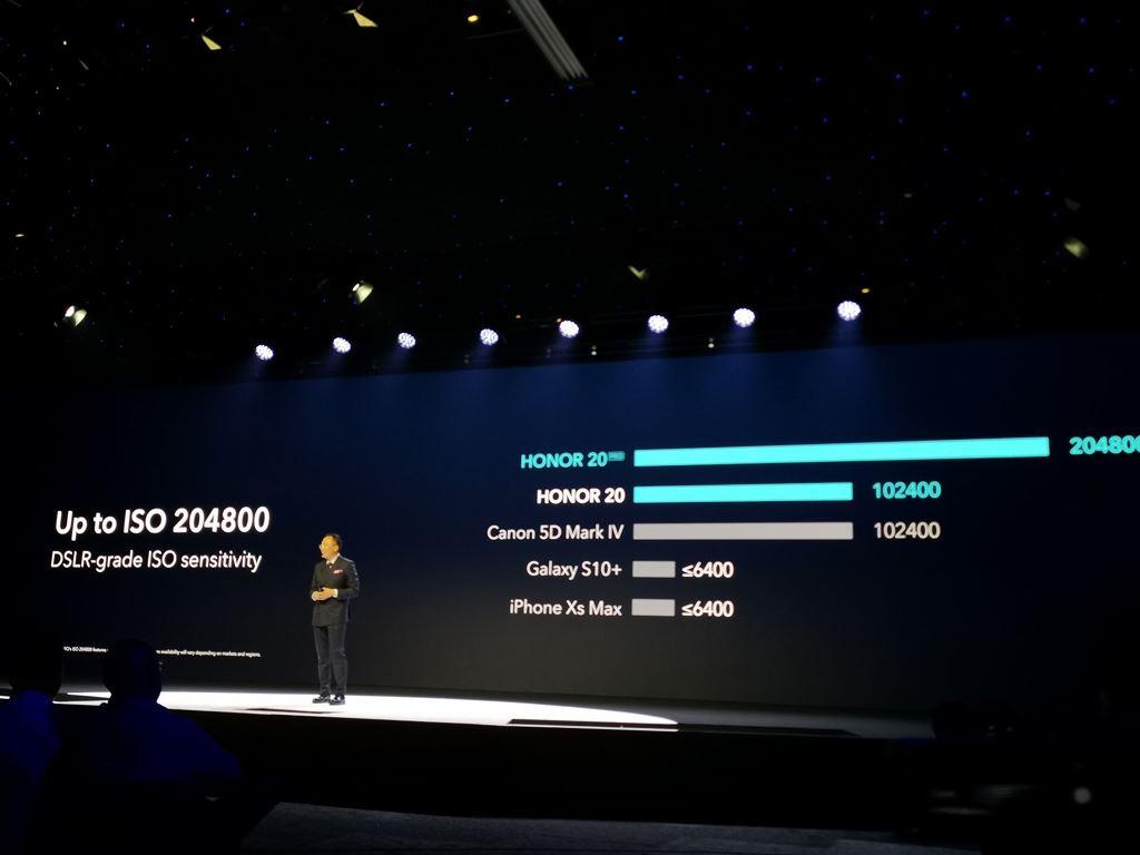 Honor 20/20 Pro ra mắt: 4 camera 48MP, màn hình đục lỗ, giá 556 USD ảnh 5