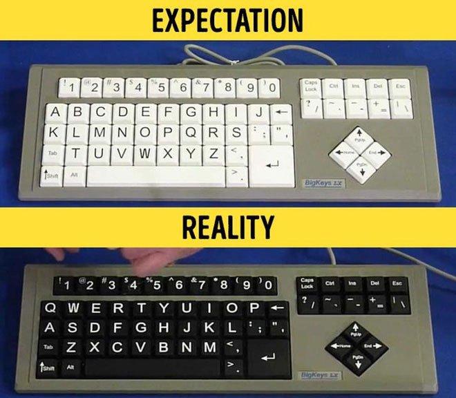 Tại sao các chữ cái trên bàn phím máy tính không được sắp xếp theo thứ tự bảng chữ cái?