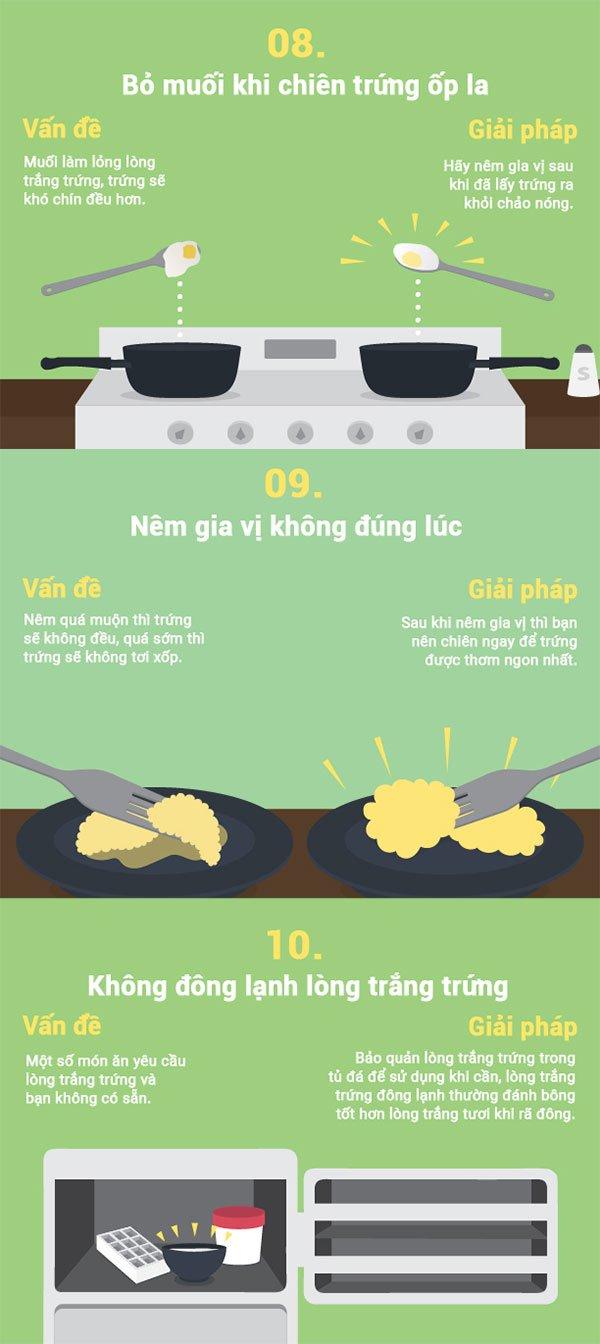 13 sai lầm khi nấu trứng và cách khắc phục