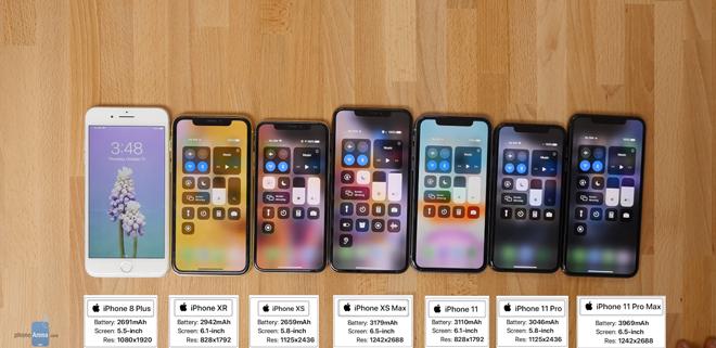 iphone 11 vs iphone xr vs iphone 8 plus: ai dai suc hon? hinh anh 1