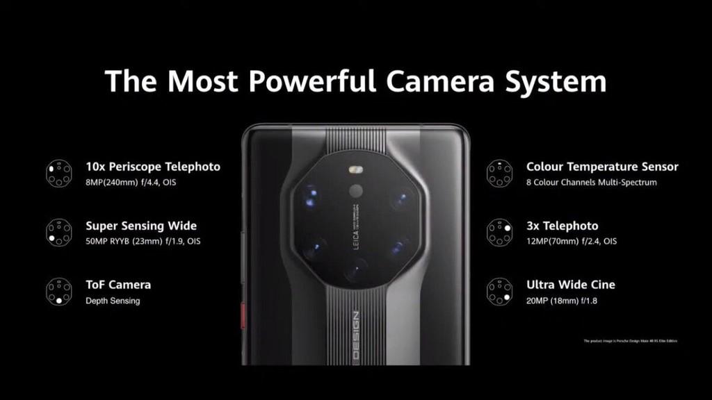 Huawei Mate40 RS: phiên bản Porsche Design cao cấp, camera đo thân nhiệt, giá 2.712 USD ảnh 4