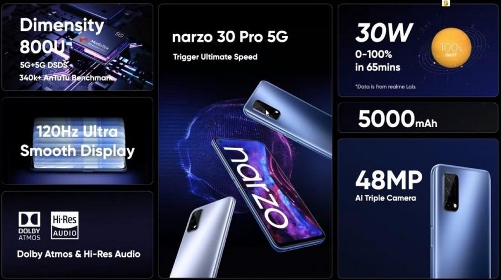 Smartphone 5G rẻ nhất ra mắt với màn hình 120Hz, giá từ 124 USD ảnh 5