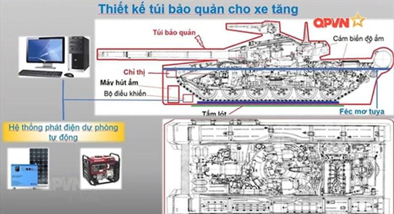 Viet Nam co tui bao quan xe tang T-90S/SK khien bao Nga ngo ngang