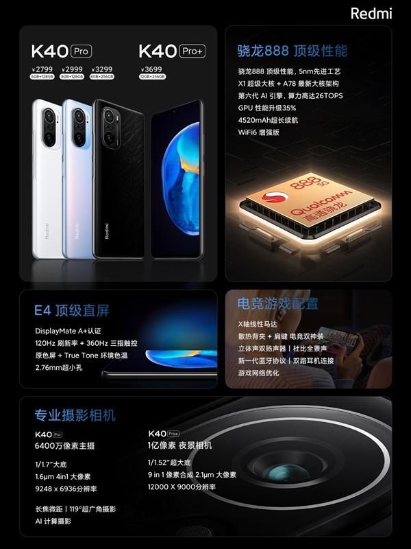 Redmi K40 series ra mắt: màn hình 120Hz, Snapdragon 870/888, giá từ 309 USD ảnh 8