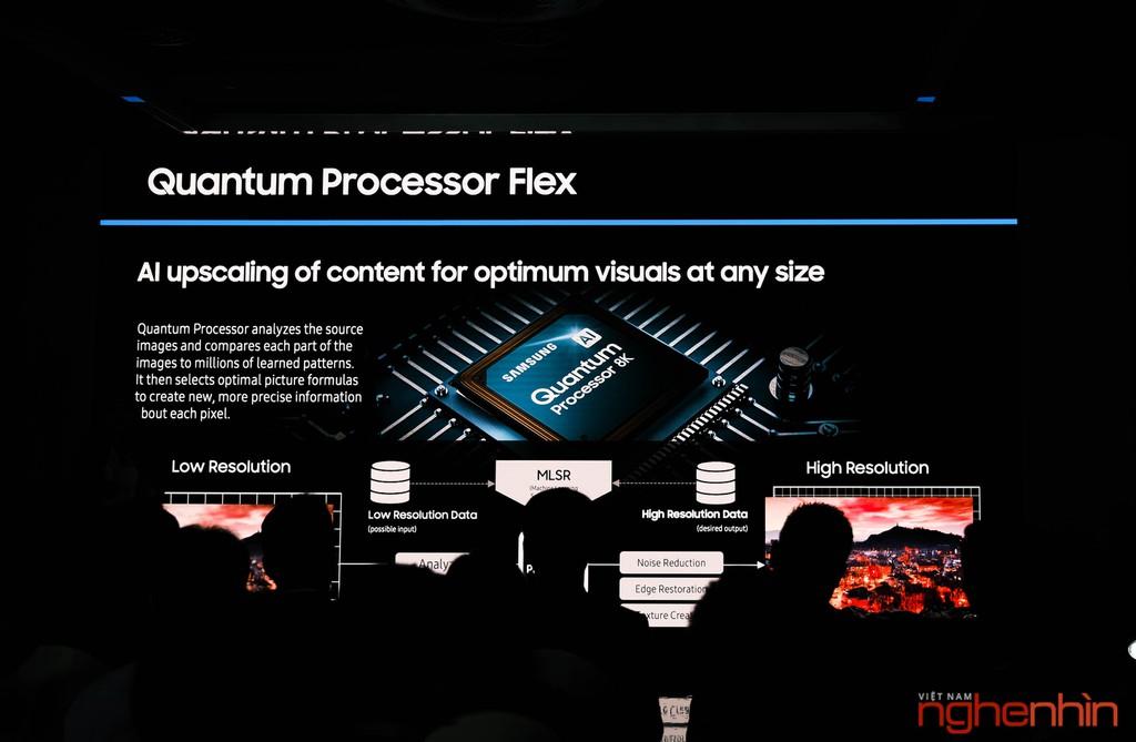 Samsung ra mắt màn hình The Wall 146 INCH giá từ 9 tỷ ảnh 5
