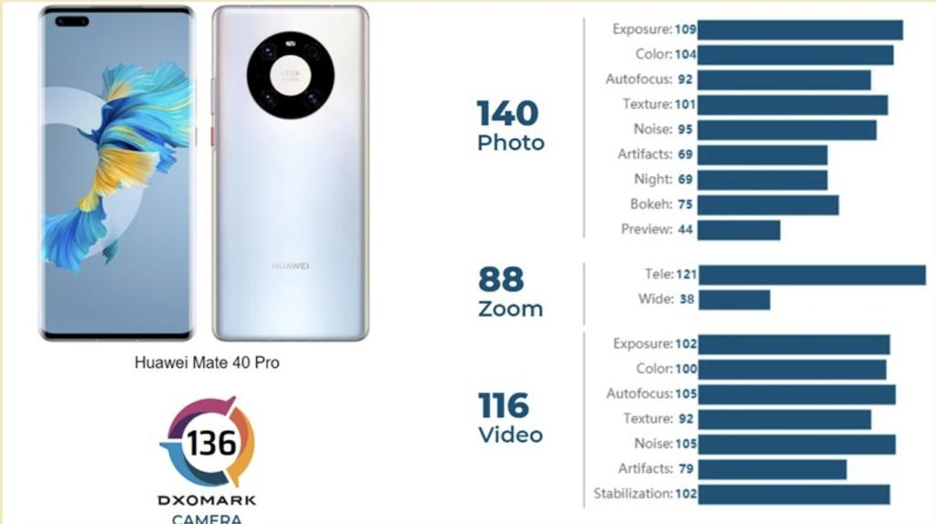 Huawei Mate 40 series có đủ tốt để bạn không cần Google? ảnh 3