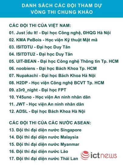 """Thêm đội Thái Lan sang Việt Nam thi chung khảo """"Sinh viên với An toàn thông tin ASEAN 2019"""""""