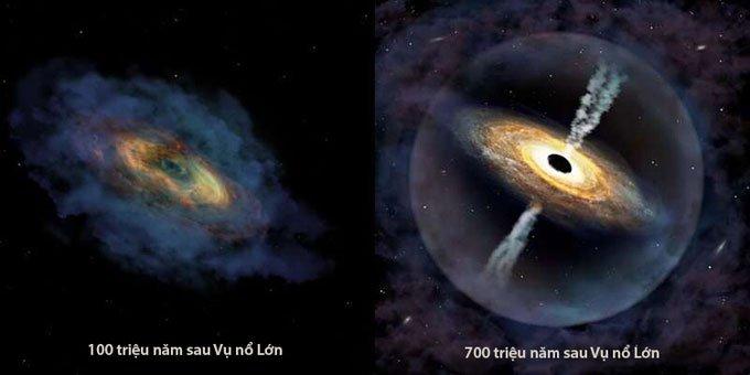 Chuẩn tinh J1007 + 2115 (bên phải) hình thành từ hố đen hạt giống (bên trái).