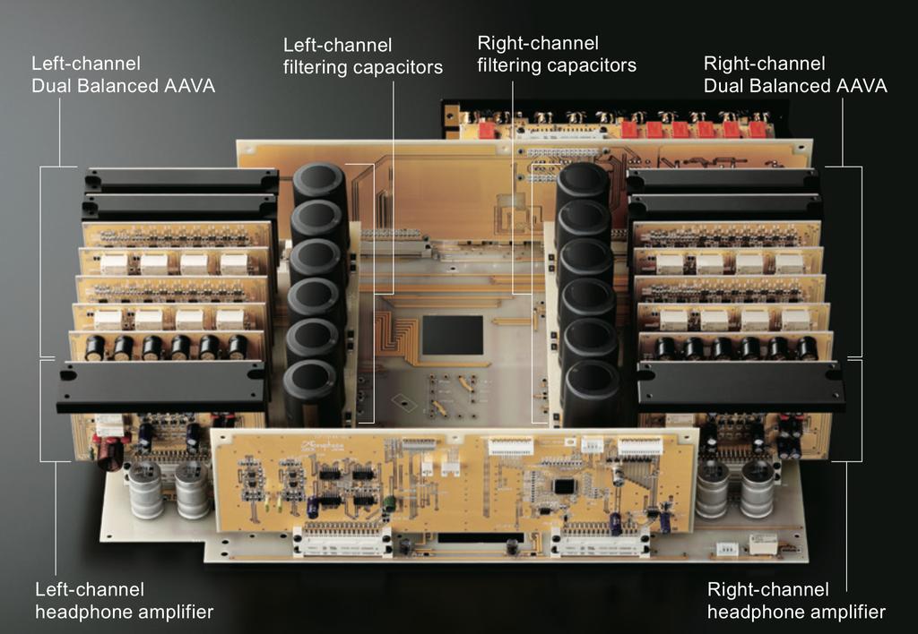 Preamp ultra hi-end Accuphase C-3900 kỷ niệm 50 năm, sở hữu đến 4 mạch volume AAVA ảnh 3