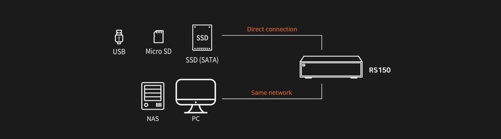 HiFi Rose RS150 - Đầu Streamer hi-end màn hình siêu lớn 15in, stream Youtube không quảng cáo ảnh 9