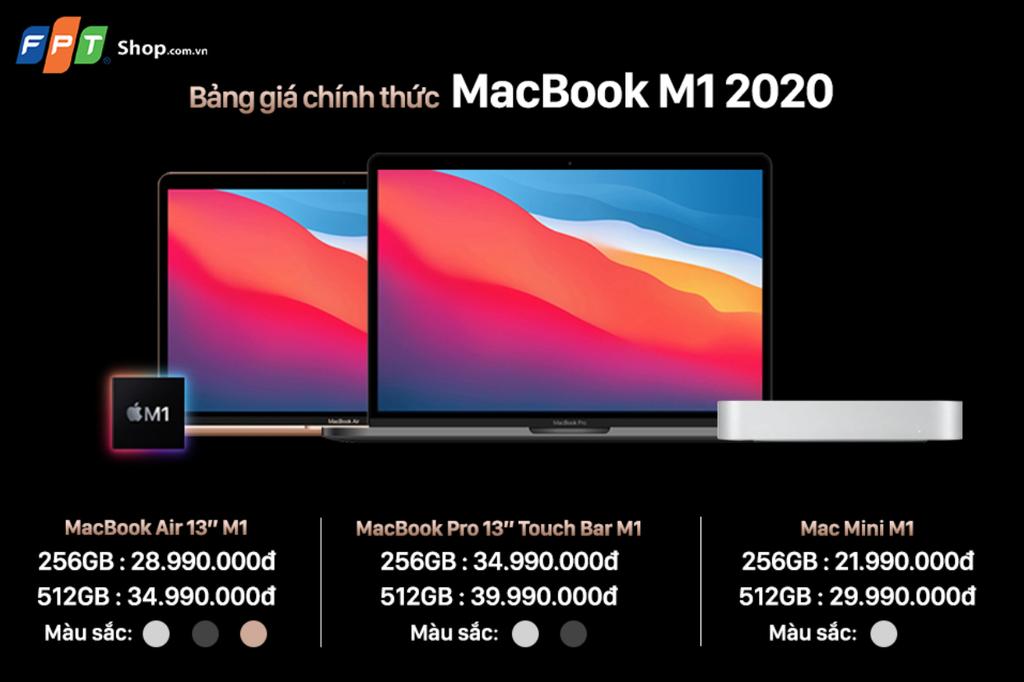 FPT Shop lên kệ những chiếc MacBook M1 chính hãng đầu tiên tại Việt Nam giá từ 22 triệu ảnh 5
