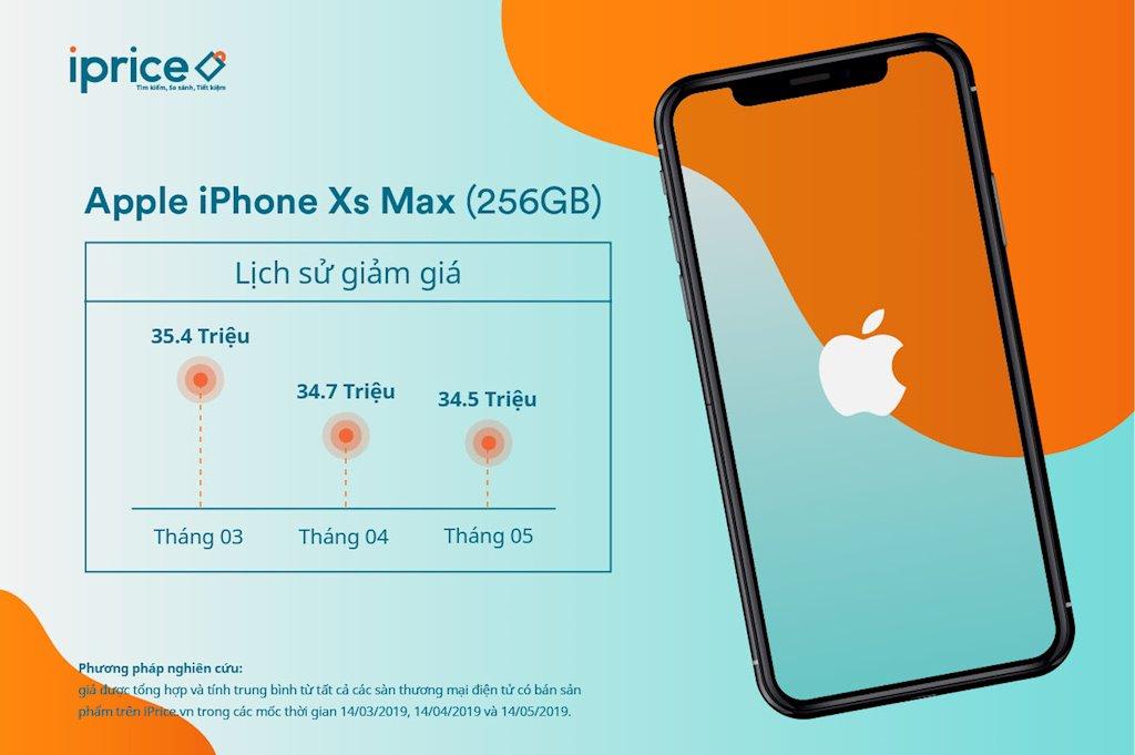 iPhone XS Max, Galaxy S9 nằm trong Top 5 smartphone đang giảm giá mạnh tại thị trường Việt Nam | Top 5 smartphone đang giảm giá mạnh trên thị trường thương mại điện tử Việt Nam