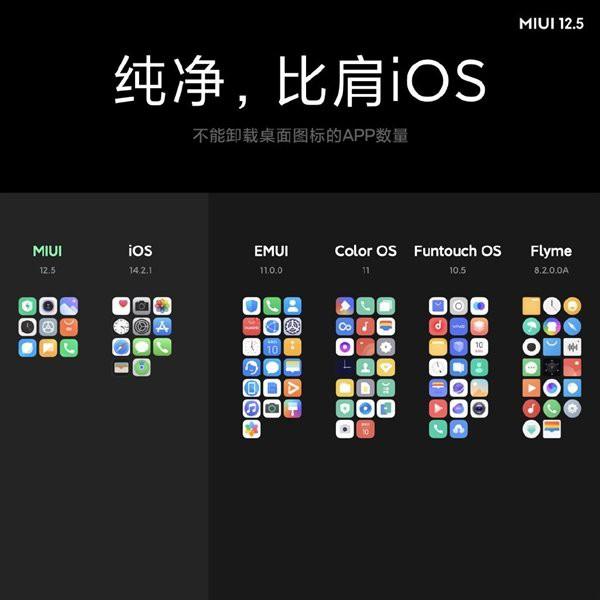 Xiaomi công bố MIUI 12.5 nhanh, an toàn và đẹp hơn bao giờ hết ảnh 3