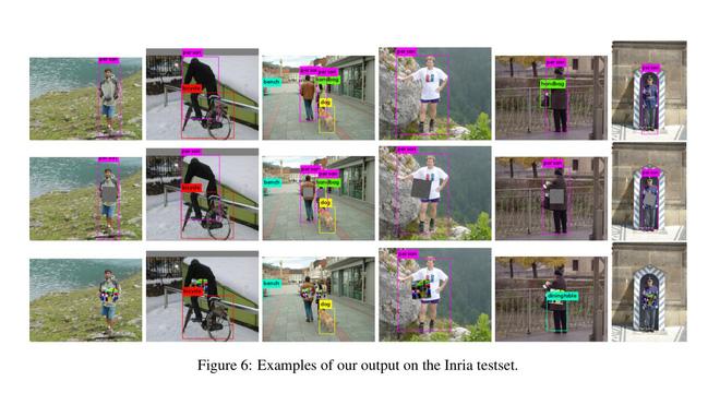 Facebook, Huawei cùng nghĩ kế đánh lừa hệ thống nhận dạng khuôn mặt - Ảnh 4.