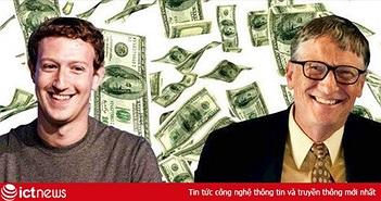 Các tỷ phú công nghệ như Bill Gates, Mark Zuckerberg... liên tục từ thiện hàng tỷ USD để làm mục đích gì?