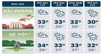 Thời tiết cả nước kỳ nghỉ lễ 2/9 như thế nào?