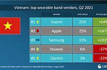 Xiaomi dẫn đầu thị trường thiết bị đeo tay tại Việt Nam và thế giới quý 2 năm 2021