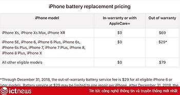 Đợt thay pin iPhone giá rẻ ở Việt Nam sắp kết thúc