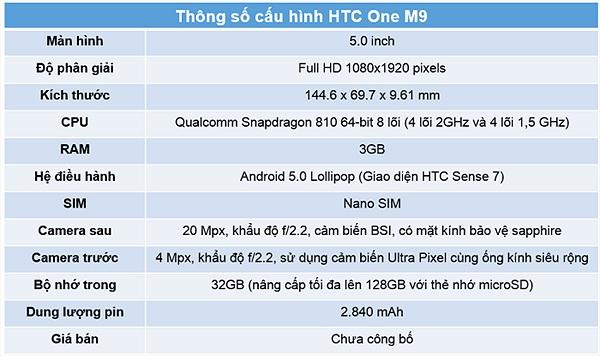 Thông số cấu hình chính thức của HTC One M9