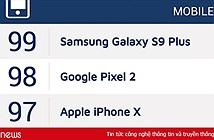 Galaxy S9+ phá kỷ lục điểm hiệu năng của Pixel 2 trên DxOMark