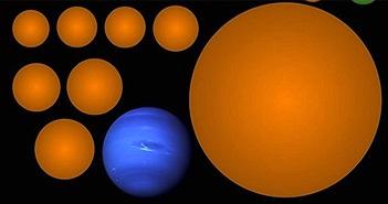 Phát hiện ngoại hành tinh mới trong vùng ở được