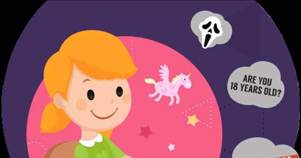 Kaspersky: 50% trẻ em giấu diếm hoạt động trực tuyến nguy hiểm với cha mẹ