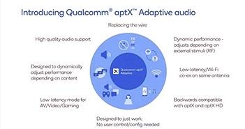 Qualcomm ra mắt chuẩn apt-X Adaptive nhằm tăng tính ổn định tai nghe không dây