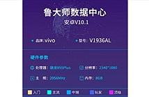 Vivo iQOO Neo sắp tới sẽ có thêm phiên bản Snapdragon 855+