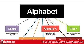 Alphabet giảm lợi nhuận do chi phí tăng cao