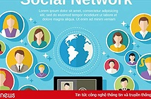 4 lời khuyên để bảo vệ an toàn cho con trên mạng xã hội