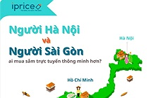 Infographic: Người Hà Nội và người Sài Gòn mua sắm trực tuyến như thế nào