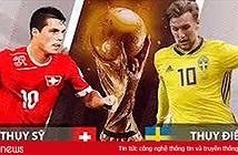 Kết quả bóng đá đêm qua, Lịch thi đấu World Cup 2018 vòng Tứ kết