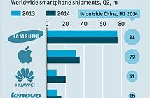 Điện thoại Trung Quốc mài sắc dao, thách thức thế giới
