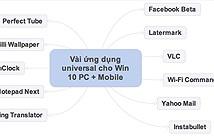 Vài ứng app universal cho Win 10 PC + Mobile: Facebook, lưu web offline, dịch, hình nền, VLC...