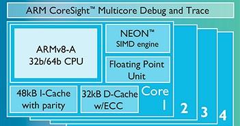 ARM công bố bộ xử lý mới Cortex A-72