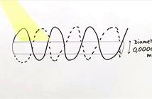 Chộp được hình thái ánh sáng ở cả dạng sóng và hạt