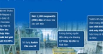 Tuabin HA của GE xác lập Kỷ lục Guinness thứ 2