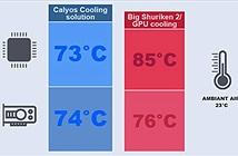 Calyos giới thiệu mẫu PC không dùng quạt