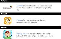 Ứng dụng học tiếng Anh Monkey Junior được Google lựa chọn hỗ trợ khởi nghiệp