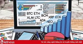 Chủ sàn giao dịch tiền mật mã Bitmex trở thành tỷ phú trẻ nhất nước Anh
